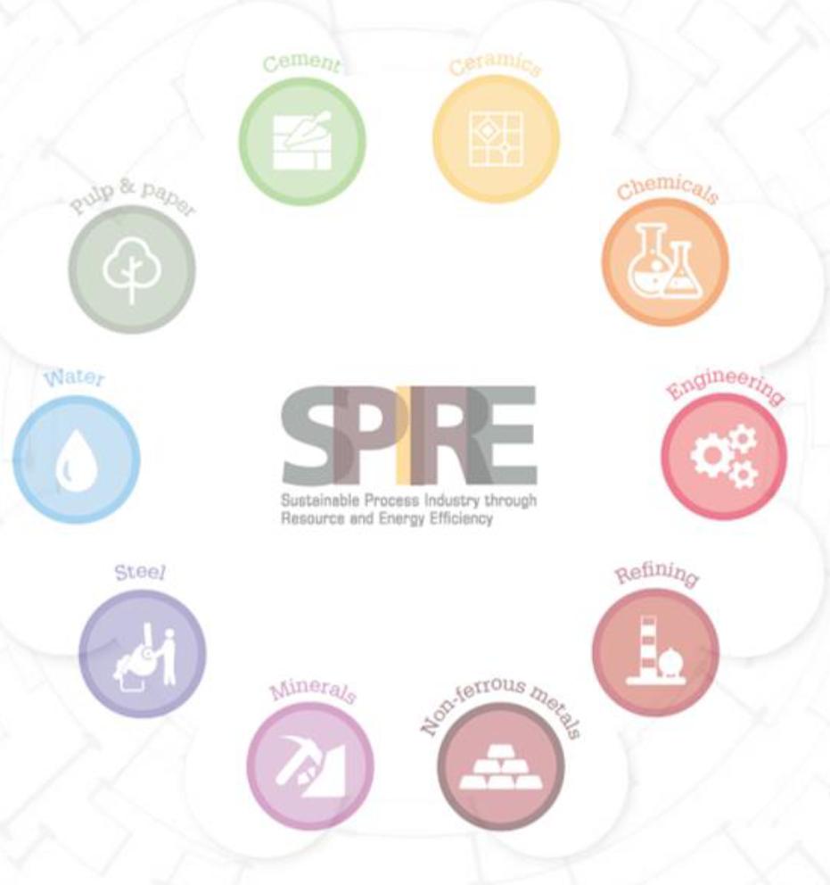Process4Planet – vizija procesne industrije do leta 2050
